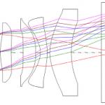 レンズ設計・光学設計・鏡筒設計・機械設計